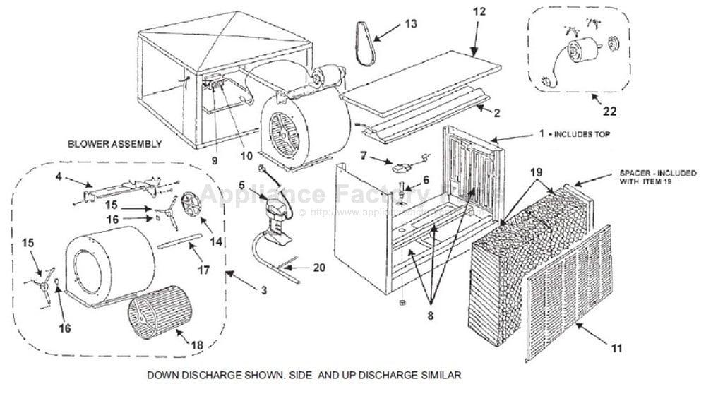 evaporative cooler  mastercool evaporative cooler parts